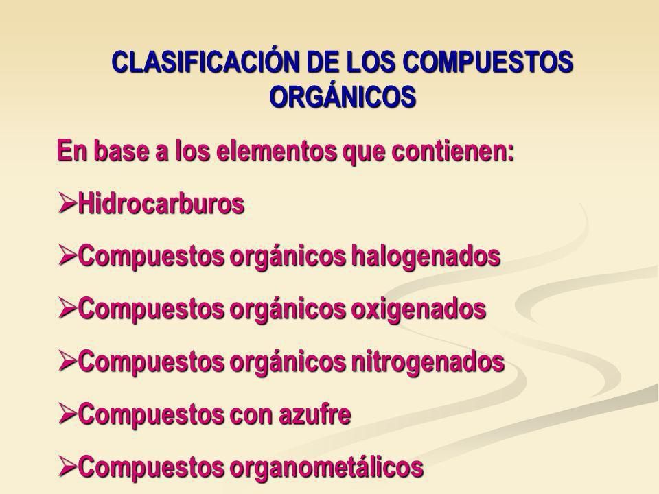 CLASIFICACIÓN DE LOS COMPUESTOS ORGÁNICOS En base a los elementos que contienen: Hidrocarburos Hidrocarburos Compuestos orgánicos halogenados Compuestos orgánicos halogenados Compuestos orgánicos oxigenados Compuestos orgánicos oxigenados Compuestos orgánicos nitrogenados Compuestos orgánicos nitrogenados Compuestos con azufre Compuestos con azufre Compuestos organometálicos Compuestos organometálicos