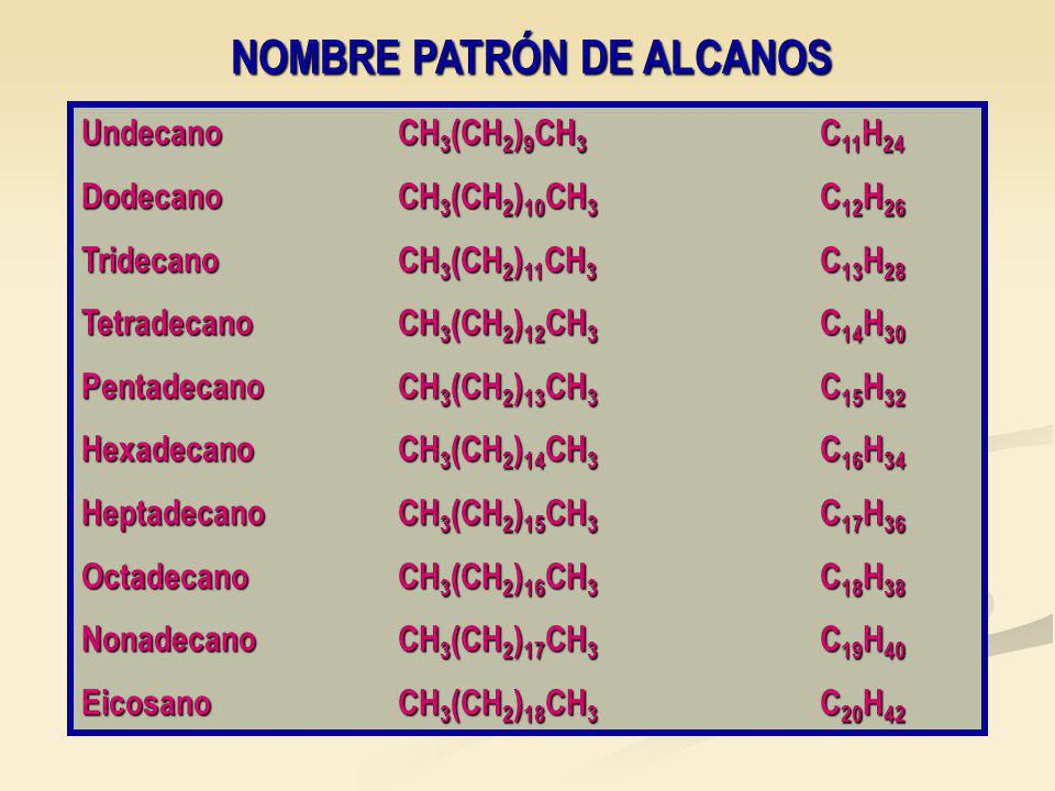 UndecanoCH 3 (CH 2 ) 9 CH 3 C 11 H 24 DodecanoCH 3 (CH 2 ) 10 CH 3 C 12 H 26 TridecanoCH 3 (CH 2 ) 11 CH 3 C 13 H 28 TetradecanoCH 3 (CH 2 ) 12 CH 3 C 14 H 30 PentadecanoCH 3 (CH 2 ) 13 CH 3 C 15 H 32 HexadecanoCH 3 (CH 2 ) 14 CH 3 C 16 H 34 HeptadecanoCH 3 (CH 2 ) 15 CH 3 C 17 H 36 OctadecanoCH 3 (CH 2 ) 16 CH 3 C 18 H 38 NonadecanoCH 3 (CH 2 ) 17 CH 3 C 19 H 40 EicosanoCH 3 (CH 2 ) 18 CH 3 C 20 H 42 NOMBRE PATRÓN DE ALCANOS