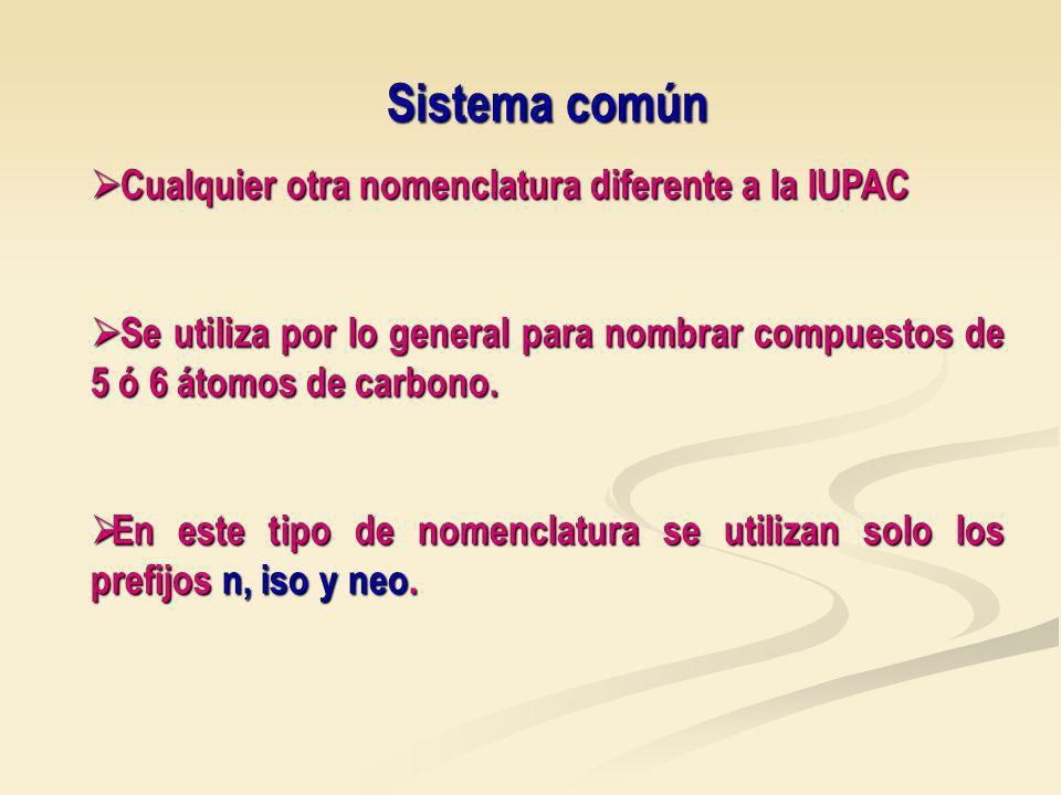 Sistema común Cualquier otra nomenclatura diferente a la IUPAC Cualquier otra nomenclatura diferente a la IUPAC Se utiliza por lo general para nombrar compuestos de 5 ó 6 átomos de carbono.