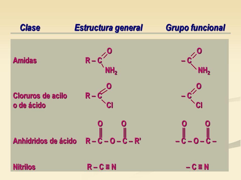 Tioles (mercaptanos) R – SH – SH Tioéteres (sulfuros) R – S – R – S – Sulfonas R – SO 2 – R – SO 2 – Iminas R – C = N – R – C = N – ׀ ׀ ׀ ׀ R Clase Estructura general Grupo funcional Clase Estructura general Grupo funcional