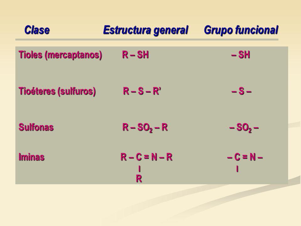 Ejemplos de nomenclatura
