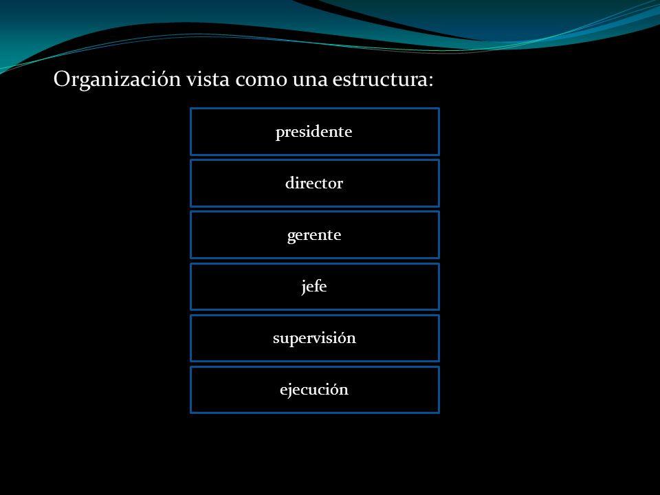 Organización vista como una estructura: presidente director gerente jefe supervisión ejecución