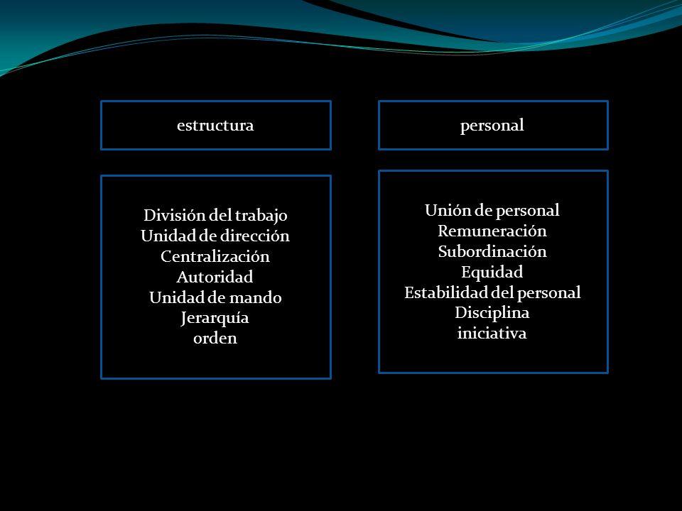 estructurapersonal División del trabajo Unidad de dirección Centralización Autoridad Unidad de mando Jerarquía orden Unión de personal Remuneración Su
