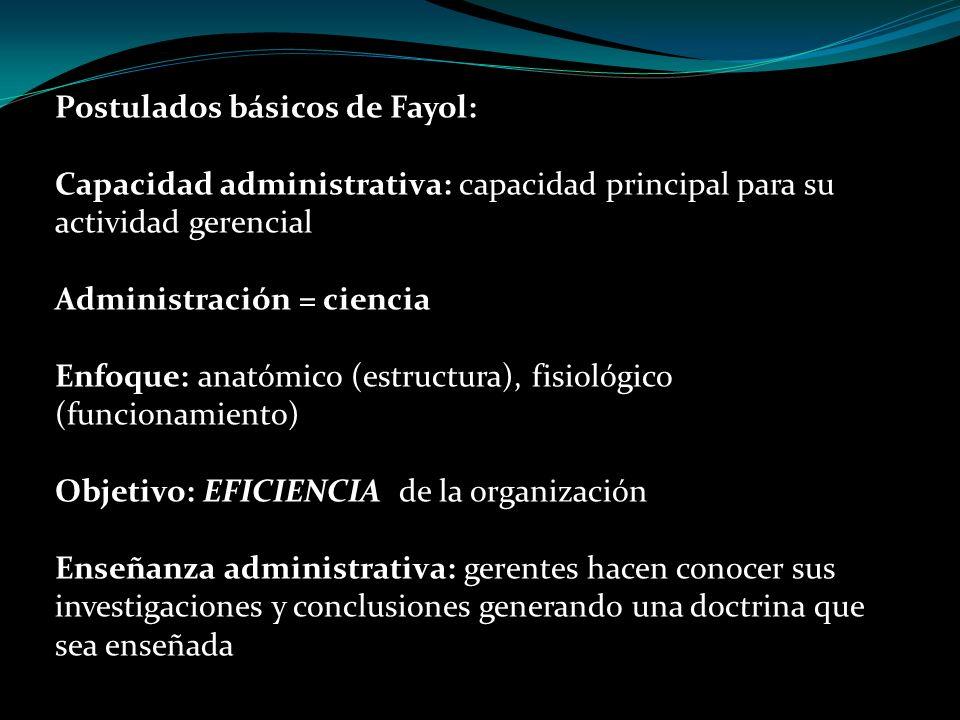 Postulados básicos de Fayol: Capacidad administrativa: capacidad principal para su actividad gerencial Administración = ciencia Enfoque: anatómico (es