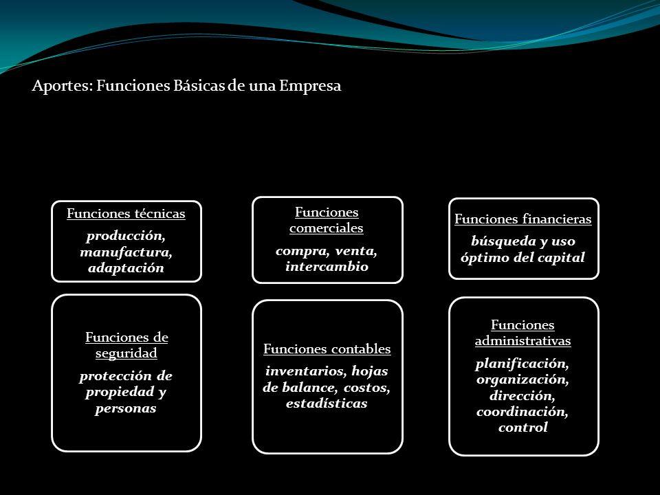 Aportes: Funciones Básicas de una Empresa Funciones técnicas producción, manufactura, adaptación Funciones de seguridad protección de propiedad y pers
