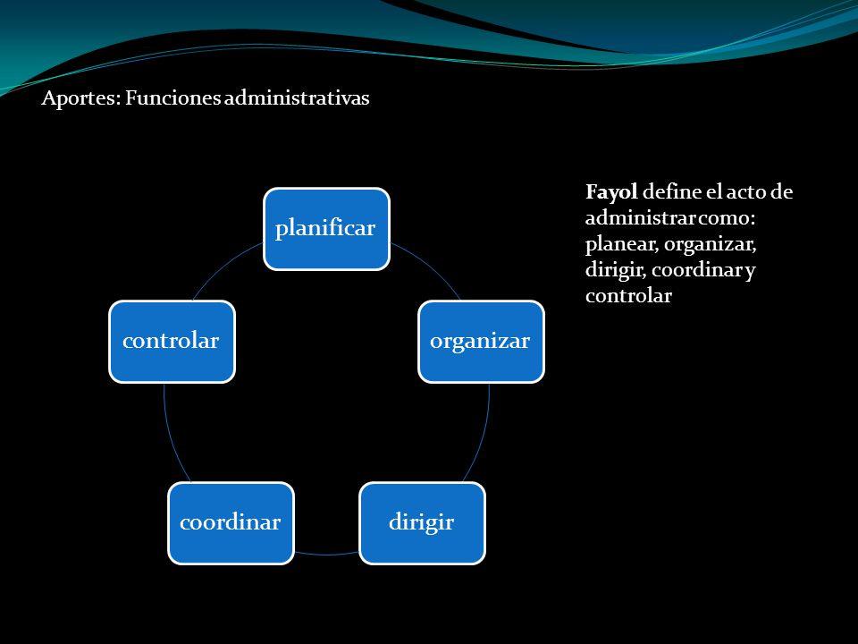 Aportes: Funciones administrativas planificarorganizardirigircoordinarcontrolar Fayol define el acto de administrar como: planear, organizar, dirigir,