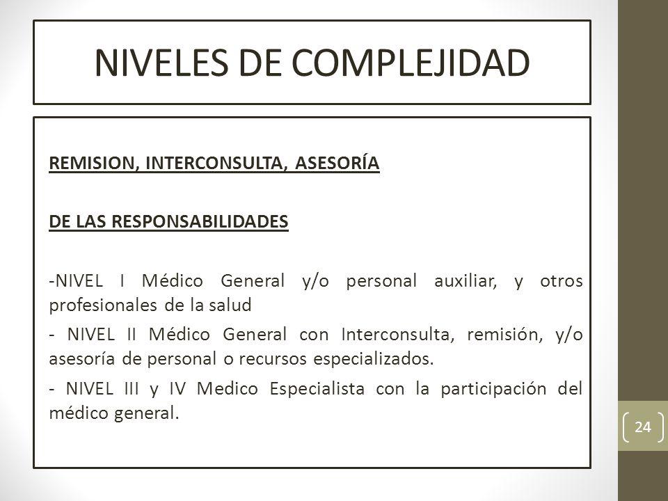 NIVELES DE COMPLEJIDAD REMISION, INTERCONSULTA, ASESORÍA DE LAS RESPONSABILIDADES -NIVEL I Médico General y/o personal auxiliar, y otros profesionales