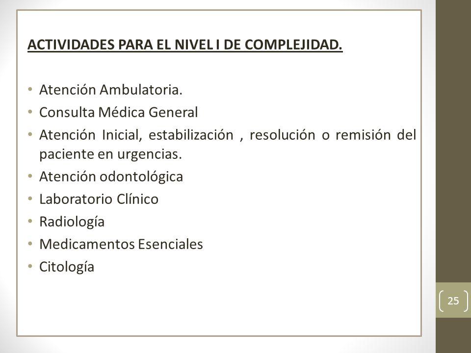 ACTIVIDADES PARA EL NIVEL I DE COMPLEJIDAD.Atención Ambulatoria.