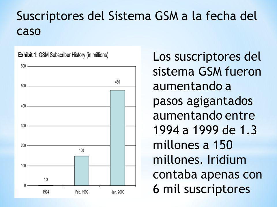 Suscriptores del Sistema GSM a la fecha del caso Los suscriptores del sistema GSM fueron aumentando a pasos agigantados aumentando entre 1994 a 1999 de 1.3 millones a 150 millones.