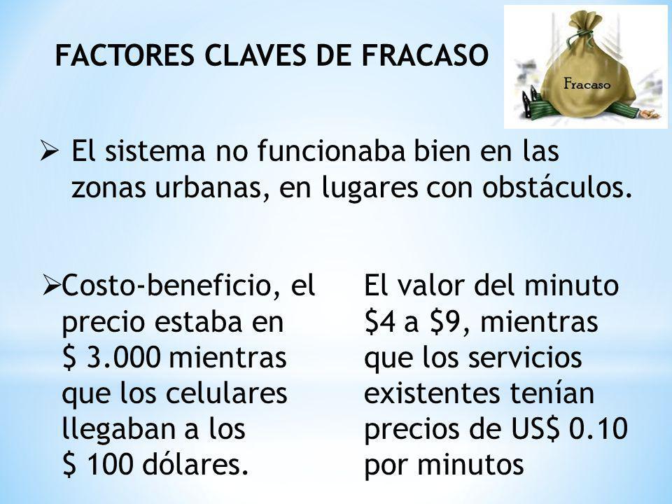 FACTORES CLAVES DE FRACASO El sistema no funcionaba bien en las zonas urbanas, en lugares con obstáculos.