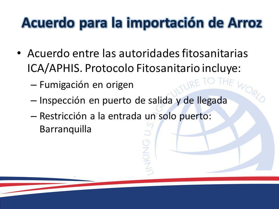 Acuerdo entre las autoridades fitosanitarias ICA/APHIS.