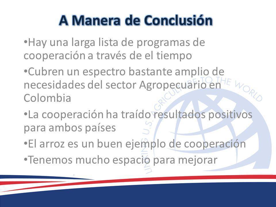 Hay una larga lista de programas de cooperación a través de el tiempo Cubren un espectro bastante amplio de necesidades del sector Agropecuario en Colombia La cooperación ha traído resultados positivos para ambos países El arroz es un buen ejemplo de cooperación Tenemos mucho espacio para mejorar