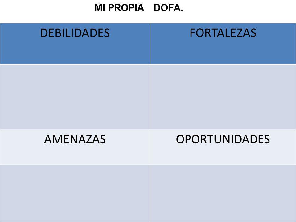 MI PROPIA DOFA. DEBILIDADESFORTALEZAS AMENAZASOPORTUNIDADES