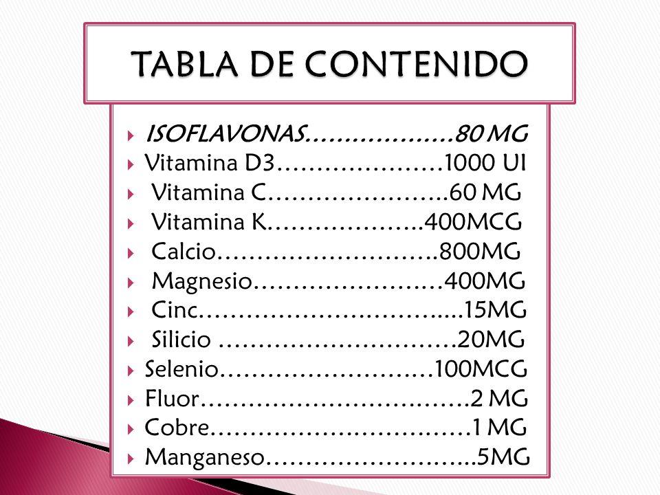Vitamina B6 Vitamina B12 Niacina Acido fólico Biotina A.
