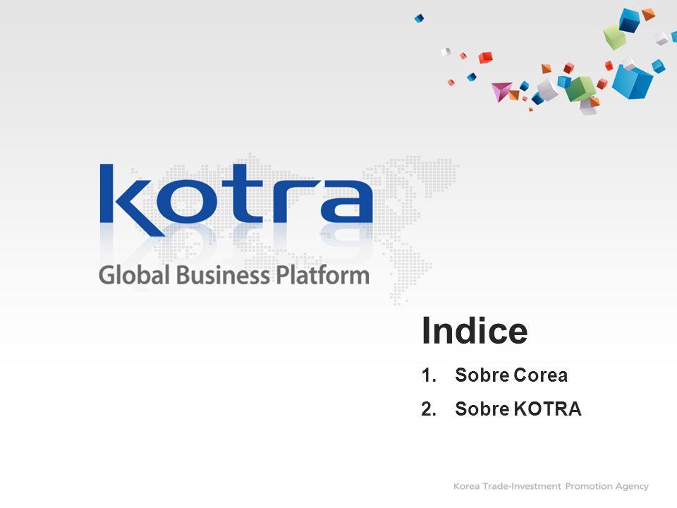 Indice 1.Sobre Corea 2.Sobre KOTRA Indice 1.Sobre Corea 2.Sobre KOTRA