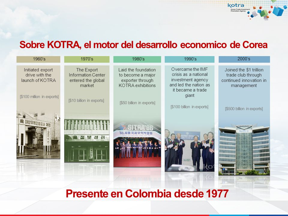 Sobre KOTRA, el motor del desarrollo economico de Corea Initiated export drive with the launch of KOTRA Overcame the IMF crisis as a national investme