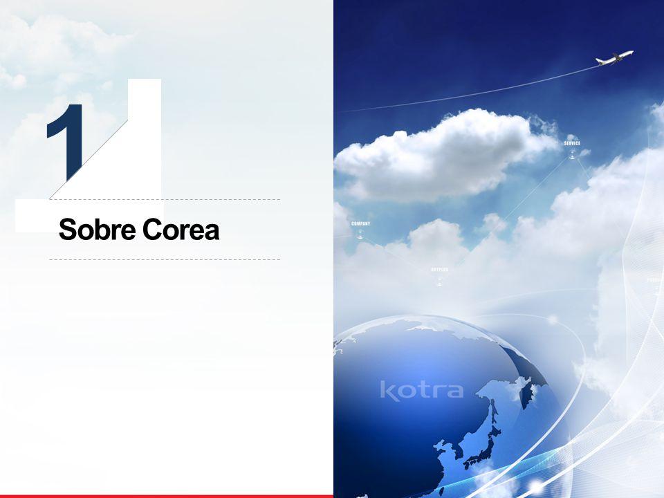 Corea en la economía global Corea en la economía global 48.2% Japón (22.5%) China (15.7%) Astilleros – 1 5.8% China (22.9%), EEUU(12.8%) Japón (10.4%), Alemania(7.8%) Automóviles – 5 65% Samsung (42.1%) Hynix (22.9%) Micron (11.6%) Semiconductores – 1 32% Samsung (20%) LG (12%) SONY (9%) Pantallas planas– 1 4.1% Siderurgía – 5 China (44%), Japón(7.8%) EEUU(5.7%), Rusia(4.7%) 27.6% Teléfonos celulares – 1 Samsung (23.7%), NOKIA (19.6%) Apple (8.0%), ZTE (3.8%), LG (3.3%)