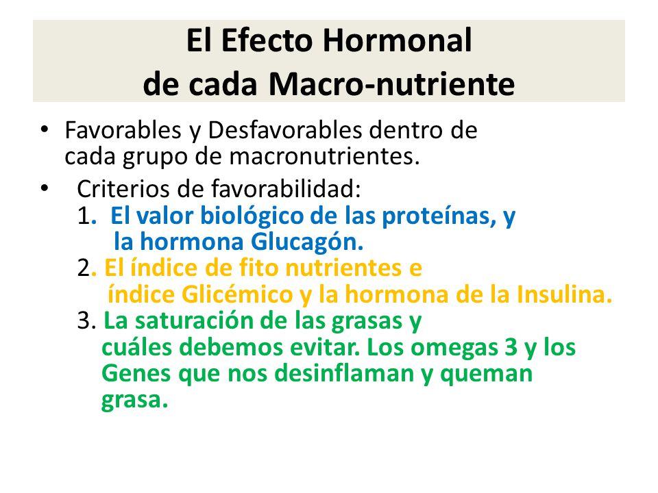 El Efecto Hormonal de cada Macro-nutriente Favorables y Desfavorables dentro de cada grupo de macronutrientes. Criterios de favorabilidad: 1. El valor