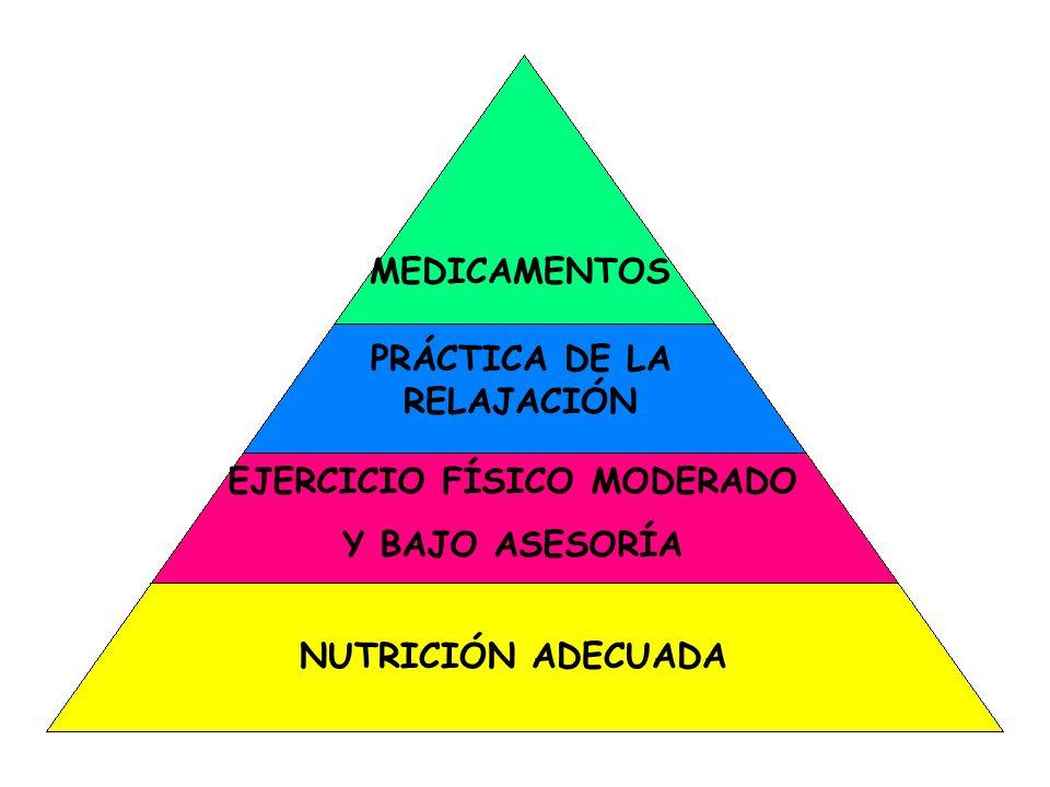 NUTRICIÓN ADECUADA EJERCICIO FÍSICO MODERADO Y BAJO ASESORÍA PRÁCTICA DE LA RELAJACIÓN MEDICAMENTOS