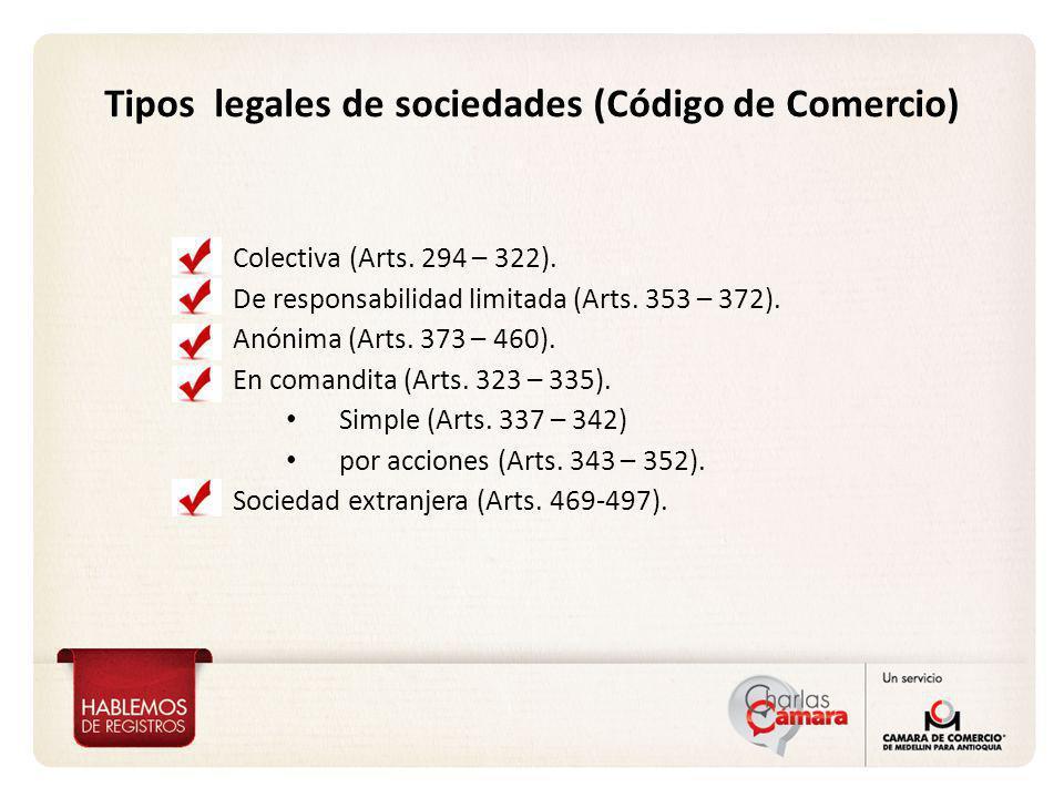 Vicepresidencia de Proyección Corporativa Colectiva (Arts. 294 – 322). De responsabilidad limitada (Arts. 353 – 372). Anónima (Arts. 373 – 460). En co