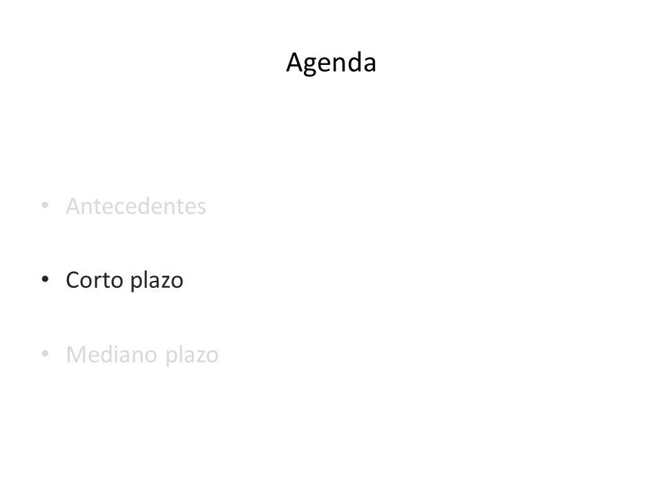 Agenda Antecedentes Corto plazo Mediano plazo