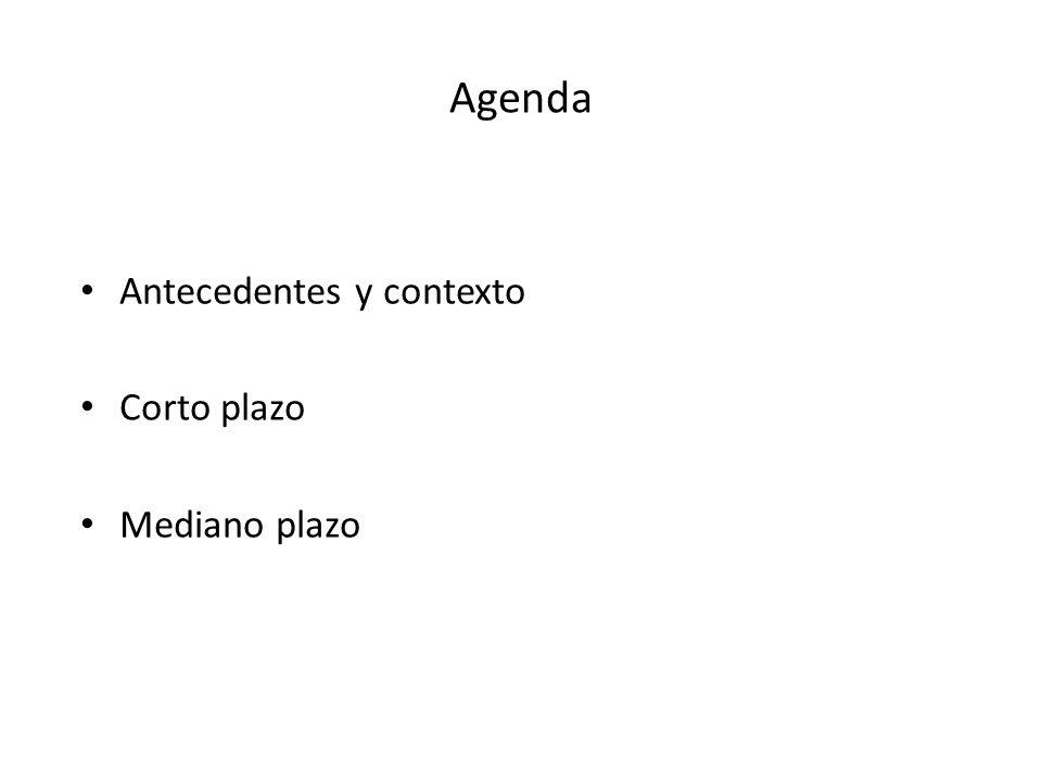 Agenda Antecedentes y contexto Corto plazo Mediano plazo