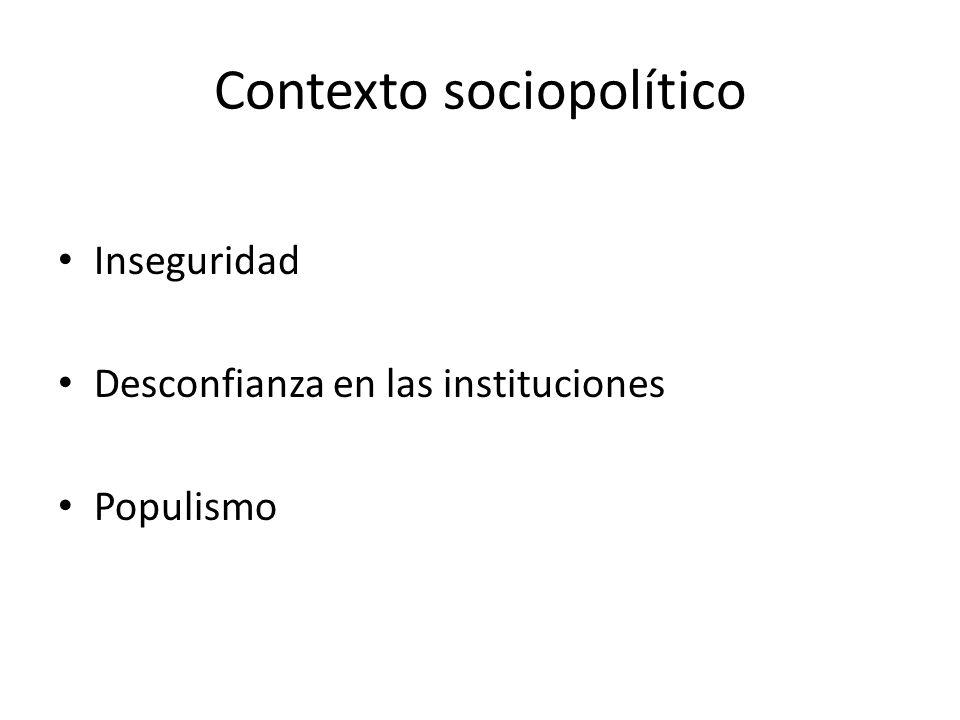 Contexto sociopolítico Inseguridad Desconfianza en las instituciones Populismo