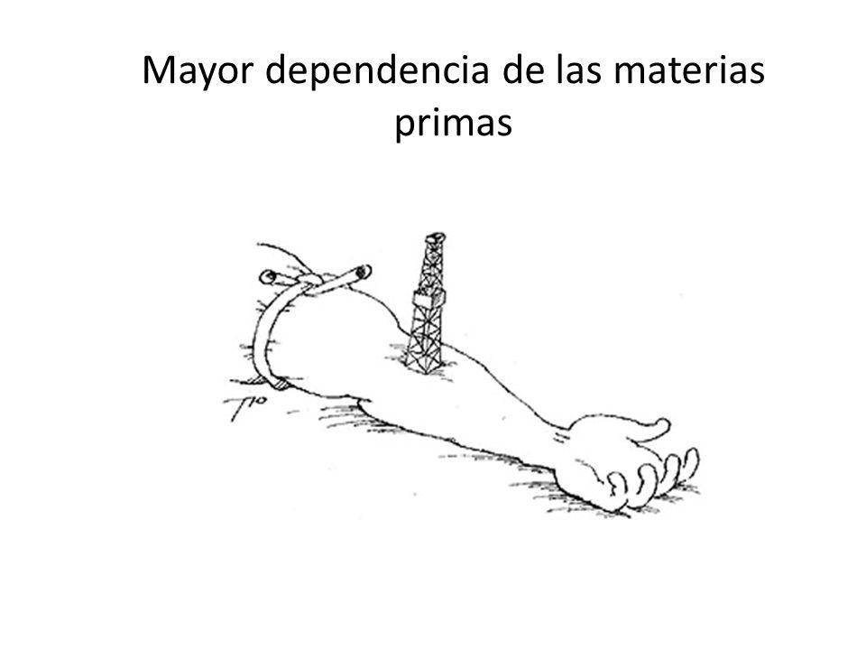 Mayor dependencia de las materias primas