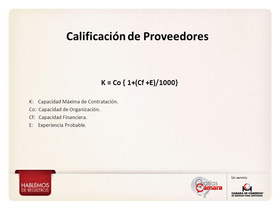 K = Co { 1+(Cf +E)/1000} K: Capacidad Máxima de Contratación. Co: Capacidad de Organización. Cf: Capacidad Financiera. E: Experiencia Probable. Califi