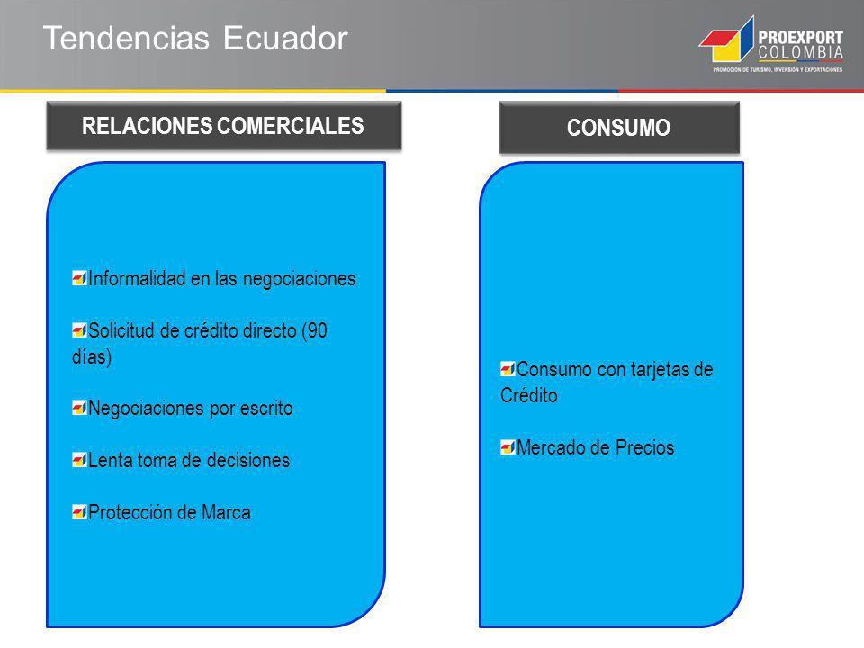 CONSUMO RELACIONES COMERCIALES Tendencias Ecuador Informalidad en las negociaciones Solicitud de crédito directo (90 días) Negociaciones por escrito Lenta toma de decisiones Protección de Marca Consumo con tarjetas de Crédito Mercado de Precios