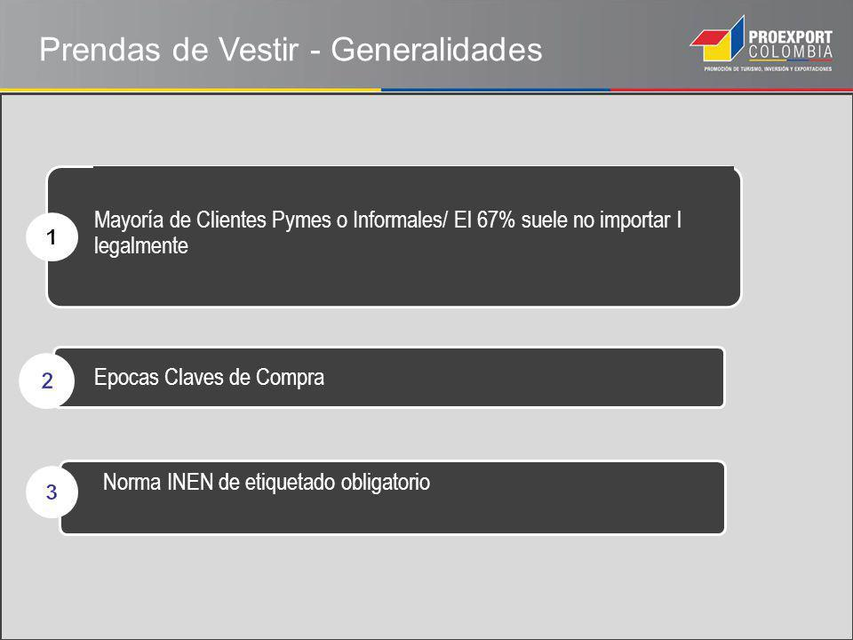 Mayoría de Clientes Pymes o Informales/ El 67% suele no importar l legalmente Norma INEN de etiquetado obligatorio Epocas Claves de Compra Prendas de Vestir - Generalidades