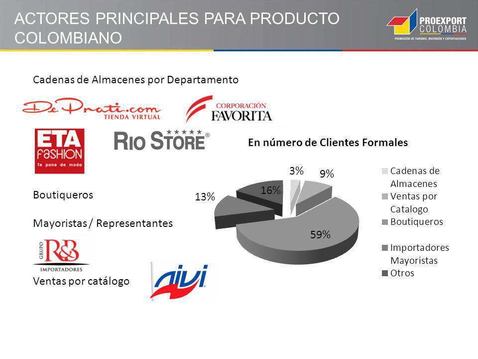 Cadenas de Almacenes por Departamento Boutiqueros Mayoristas / Representantes Ventas por catálogo ACTORES PRINCIPALES PARA PRODUCTO COLOMBIANO