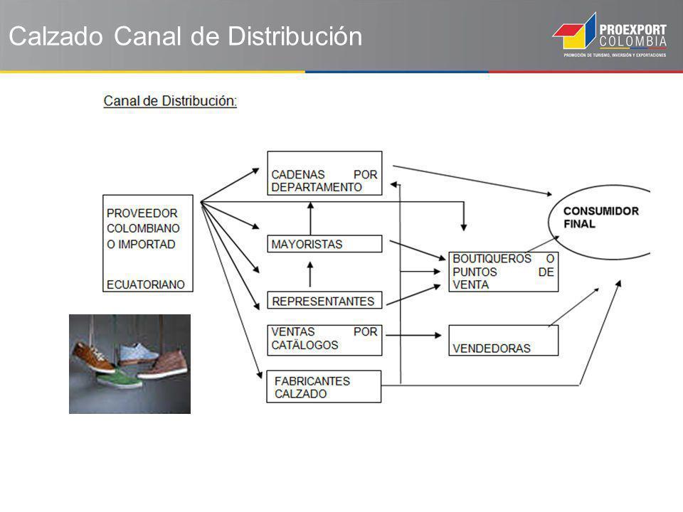Calzado Canal de Distribución