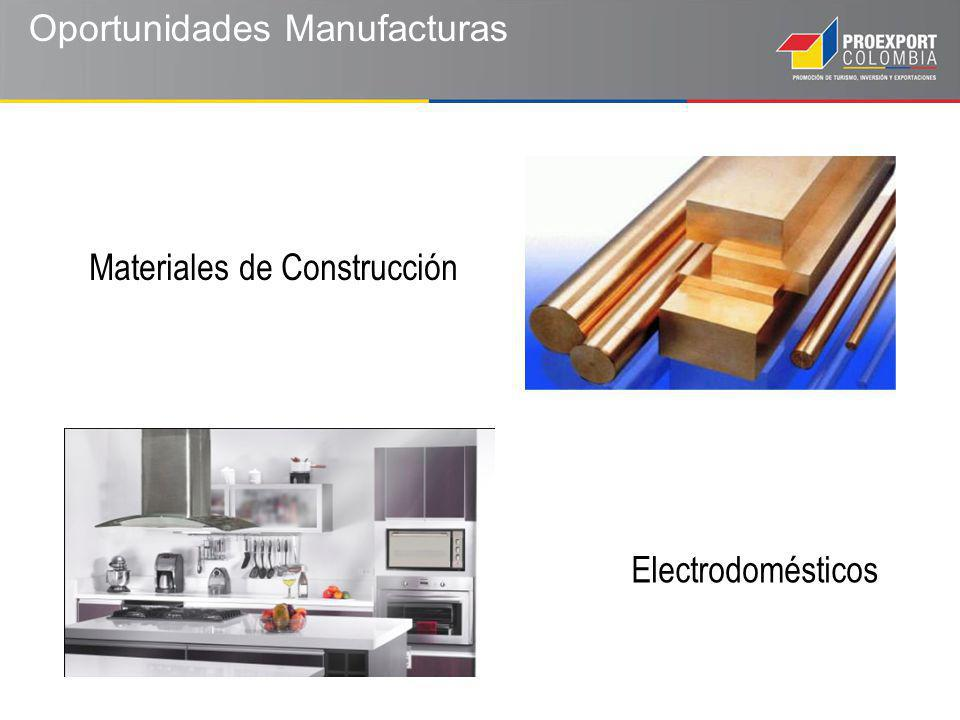 Oportunidades Manufacturas Materiales de Construcción Electrodomésticos