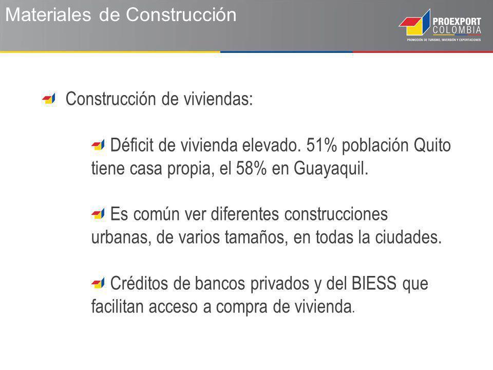Materiales de Construcción Construcción de viviendas: Déficit de vivienda elevado.