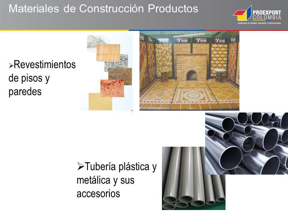 Materiales de Construcción Productos Tubería plástica y metálica y sus accesorios Revestimientos de pisos y paredes