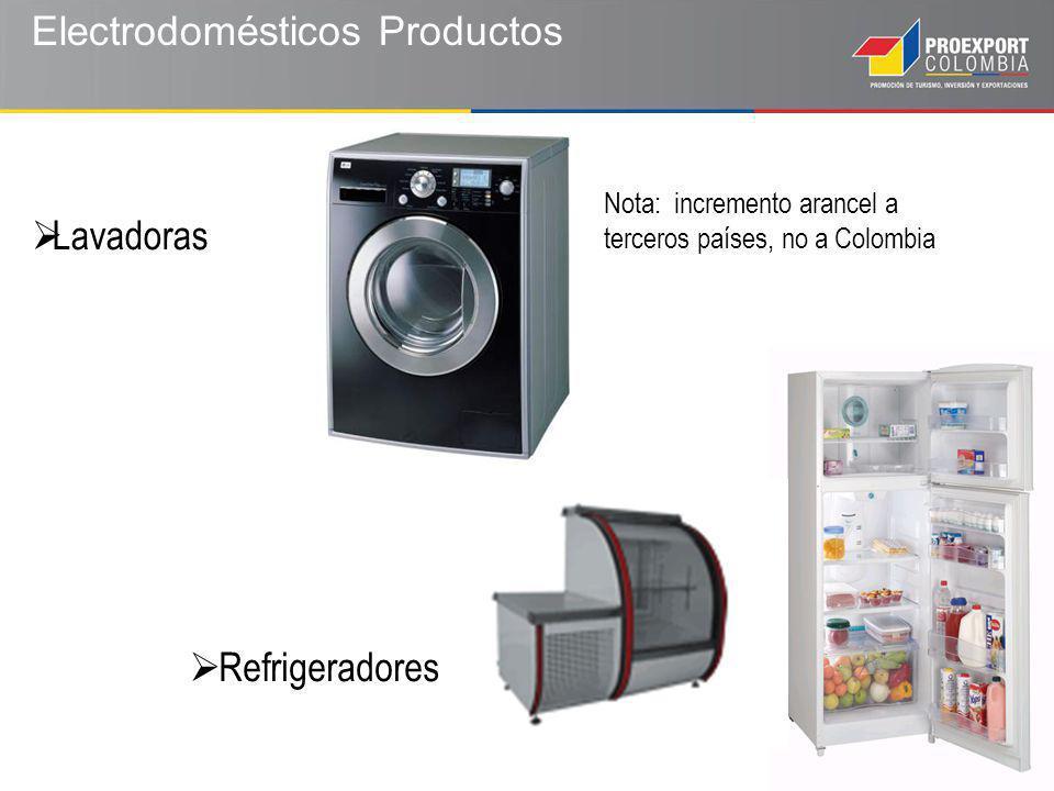 Electrodomésticos Productos Refrigeradores Lavadoras Nota: incremento arancel a terceros países, no a Colombia