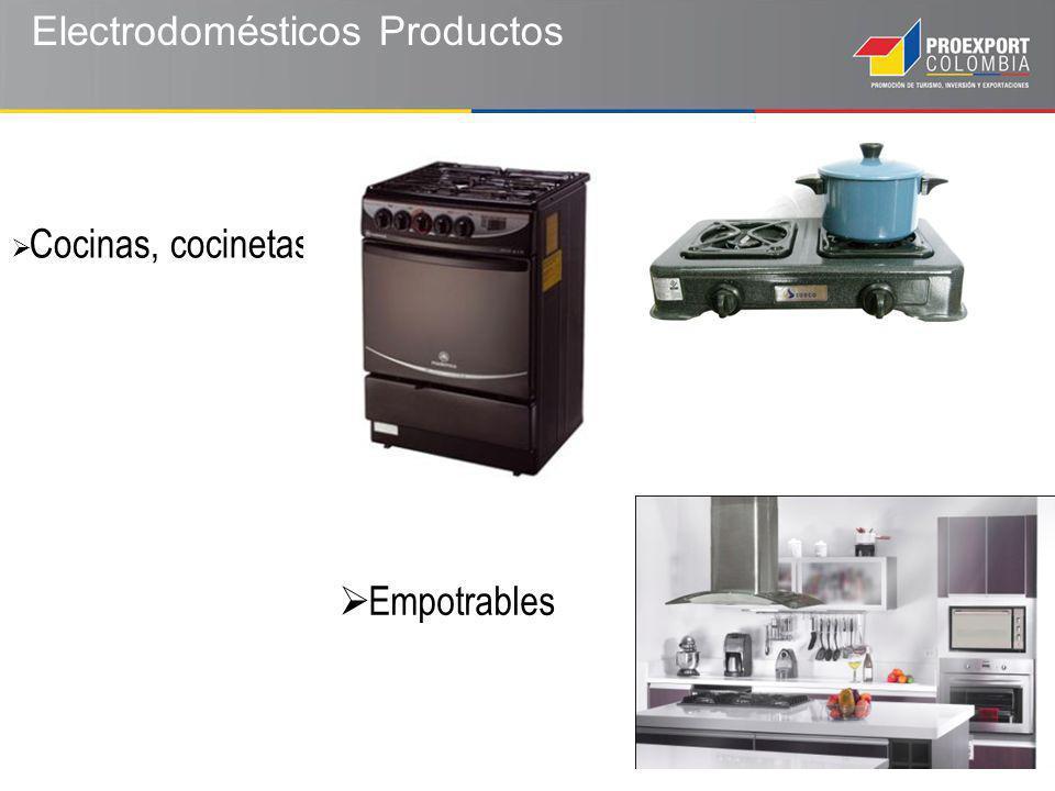 Electrodomésticos Productos Cocinas, cocinetas Empotrables