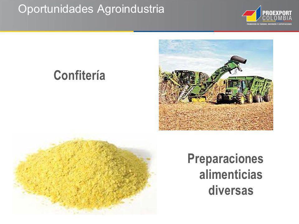 Oportunidades Agroindustria Preparaciones alimenticias diversas Confitería