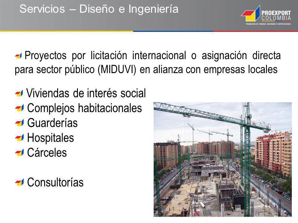 Servicios – Diseño e Ingeniería Proyectos por licitación internacional o asignación directa para sector público (MIDUVI) en alianza con empresas locales Viviendas de interés social Complejos habitacionales Guarderías Hospitales Cárceles Consultorías