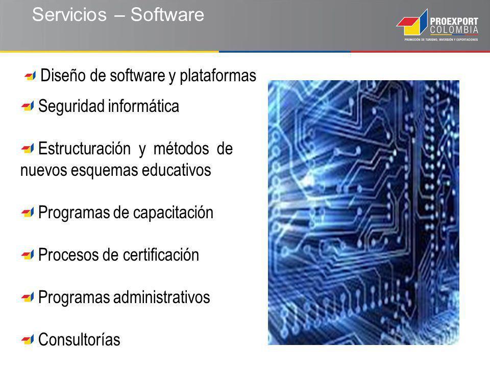 Servicios – Software Diseño de software y plataformas Seguridad informática Estructuración y métodos de nuevos esquemas educativos Programas de capacitación Procesos de certificación Programas administrativos Consultorías