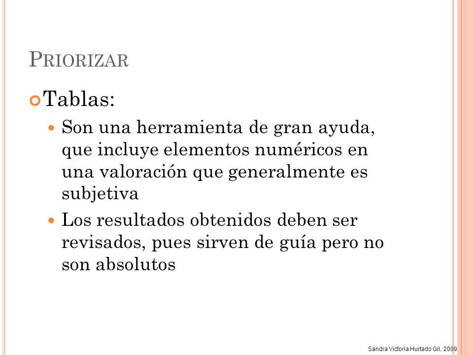 Sandra Victoria Hurtado Gil, 2009 P RIORIZAR Tablas: Son una herramienta de gran ayuda, que incluye elementos numéricos en una valoración que generalm