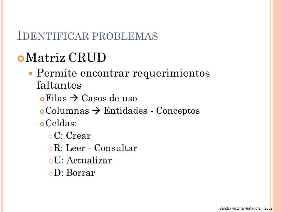 Sandra Victoria Hurtado Gil, 2009 I DENTIFICAR PROBLEMAS Matriz CRUD Permite encontrar requerimientos faltantes Filas Casos de uso Columnas Entidades