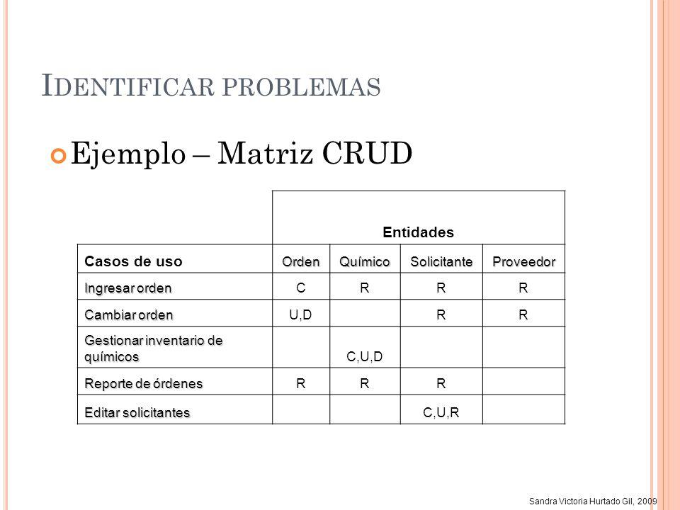 Sandra Victoria Hurtado Gil, 2009 I DENTIFICAR PROBLEMAS Ejemplo – Matriz CRUD Entidades Casos de usoOrdenQuímicoSolicitanteProveedor Ingresar orden C