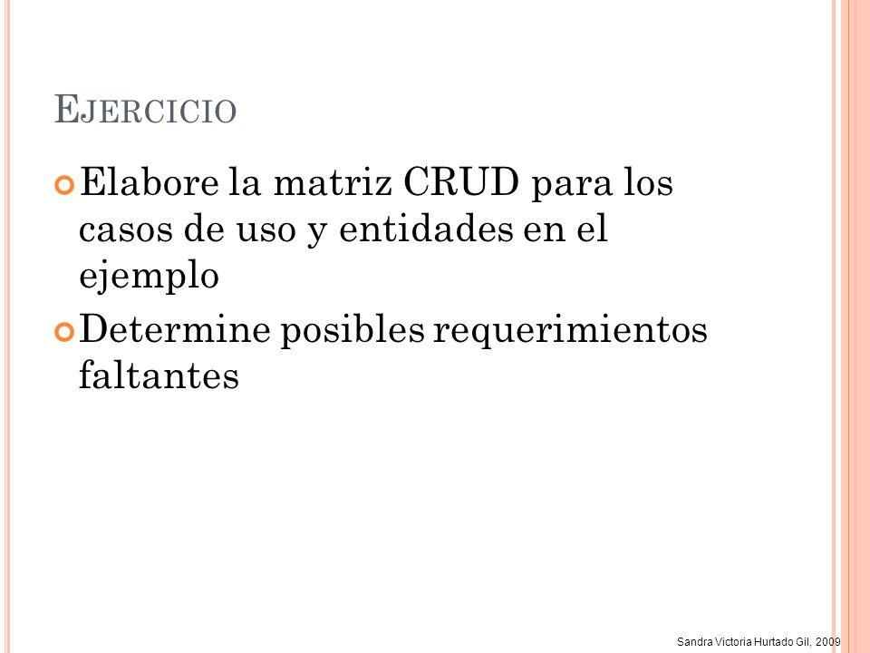 Sandra Victoria Hurtado Gil, 2009 E JERCICIO Elabore la matriz CRUD para los casos de uso y entidades en el ejemplo Determine posibles requerimientos