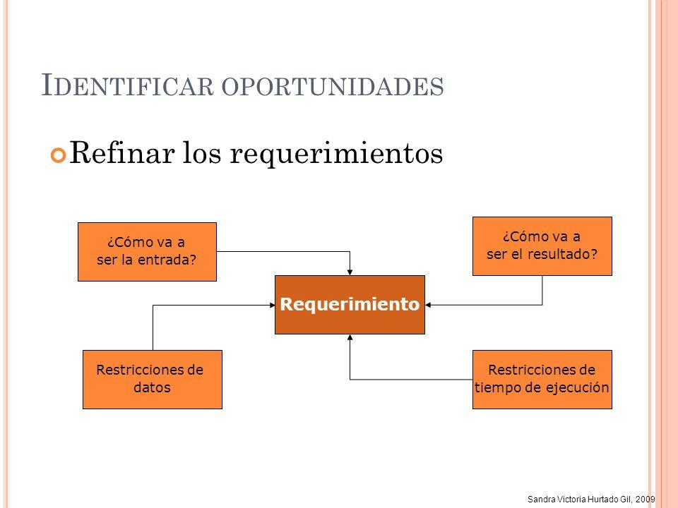 Sandra Victoria Hurtado Gil, 2009 I DENTIFICAR OPORTUNIDADES Refinar los requerimientos Requerimiento ¿Cómo va a ser la entrada? ¿Cómo va a ser el res