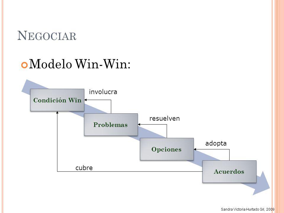 Sandra Victoria Hurtado Gil, 2009 N EGOCIAR Modelo Win-Win: Condición Win Problemas Opciones Acuerdos cubre adopta resuelven involucra