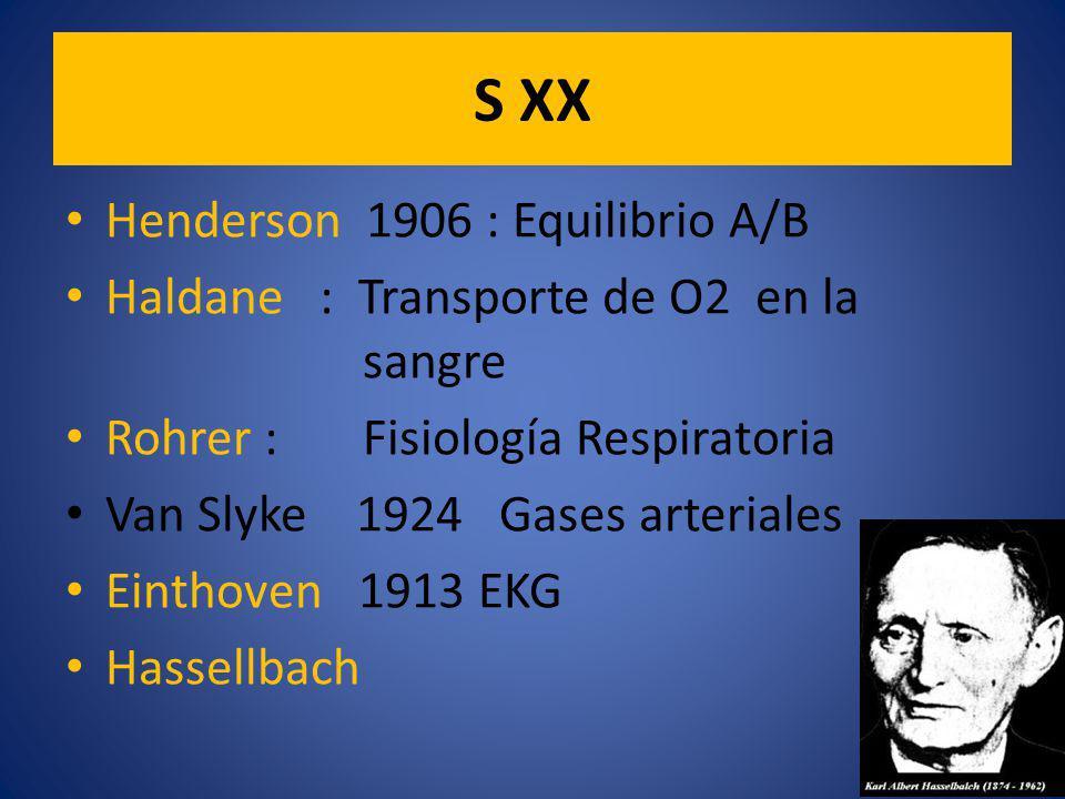 S XX Henderson 1906 : Equilibrio A/B Haldane : Transporte de O2 en la sangre Rohrer : Fisiología Respiratoria Van Slyke 1924 Gases arteriales Einthoven 1913 EKG Hassellbach