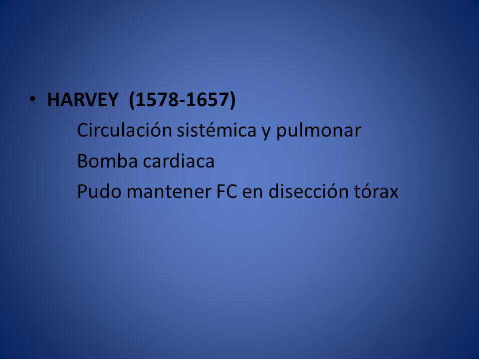HARVEY (1578-1657) Circulación sistémica y pulmonar Bomba cardiaca Pudo mantener FC en disección tórax