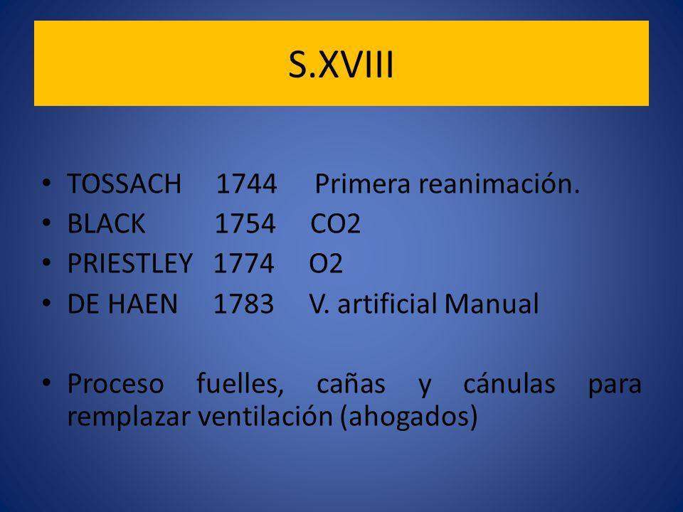 S.XVIII TOSSACH 1744 Primera reanimación.BLACK 1754 CO2 PRIESTLEY 1774 O2 DE HAEN 1783 V.